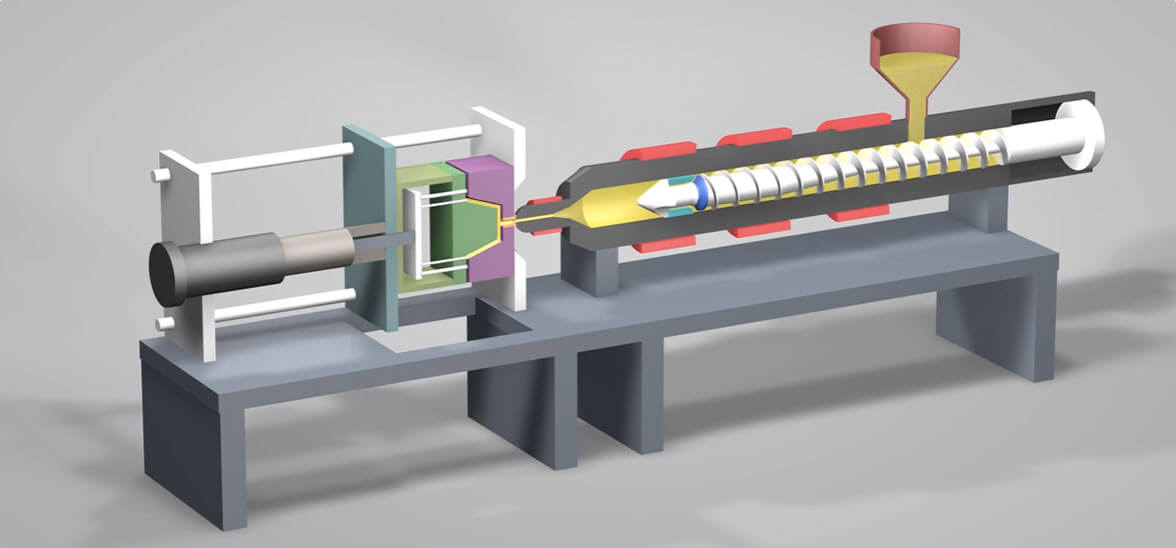 How does injection molding work?